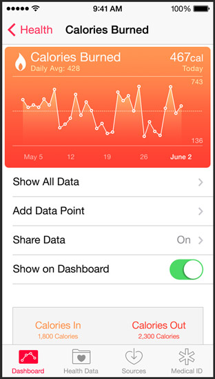 Health in iOS8